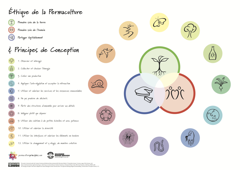 Pc_Principles_Poster_FR.png