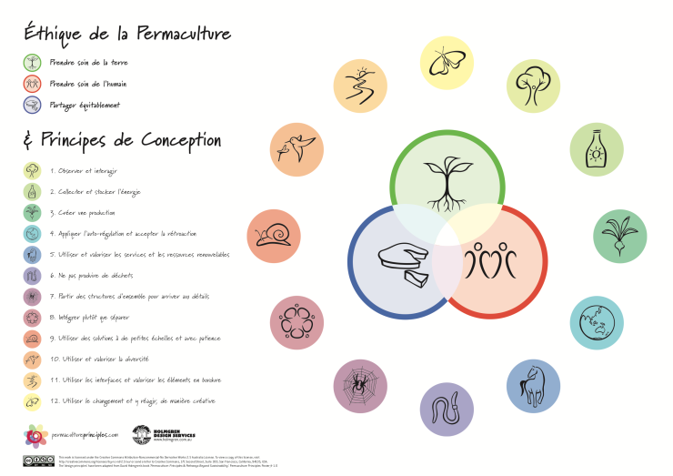 Pc_Principles_Poster_FR.png